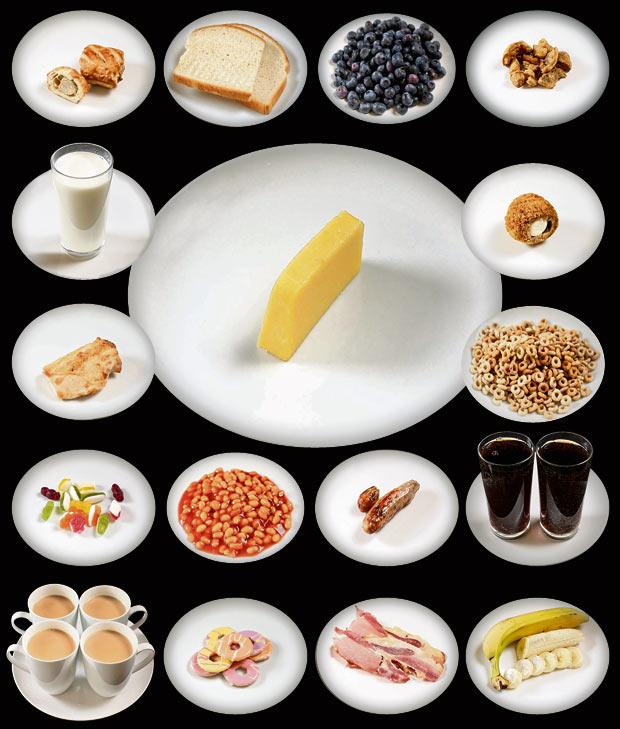 Всё о калориях