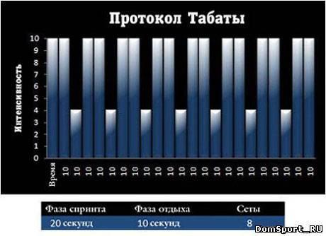 http://domsport.ru/_bl/4/67004473.jpg